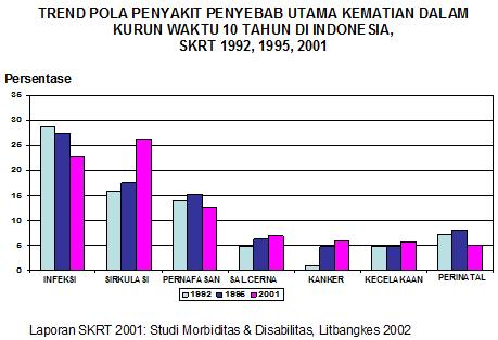 angka kejadian penyakit diabetes melitus di indonesia